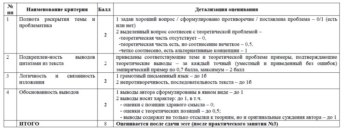 Критерии Э3 ДКМ