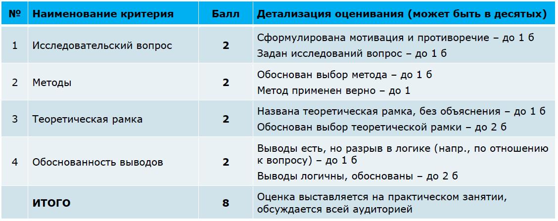 таблица критерии