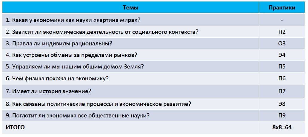 таблица рейтинг