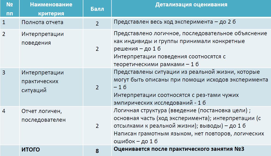 таблица критерии отчет
